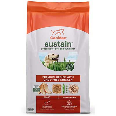 Free Canidae Pet Food